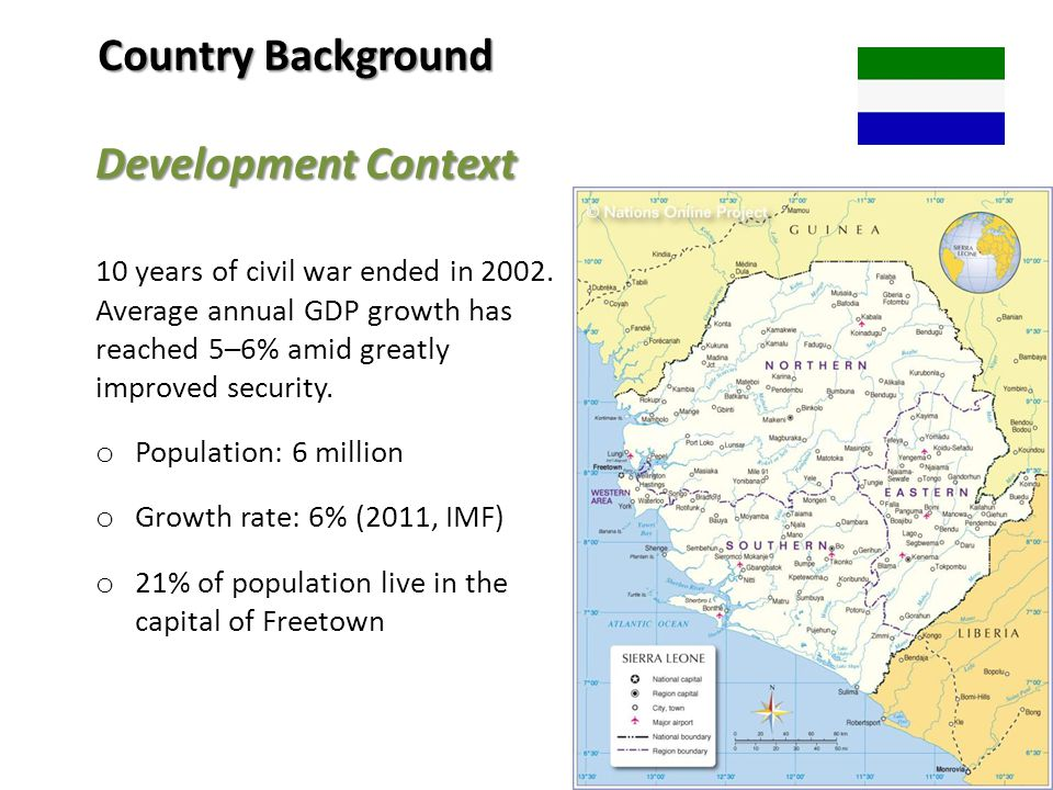 Country Background Development Context