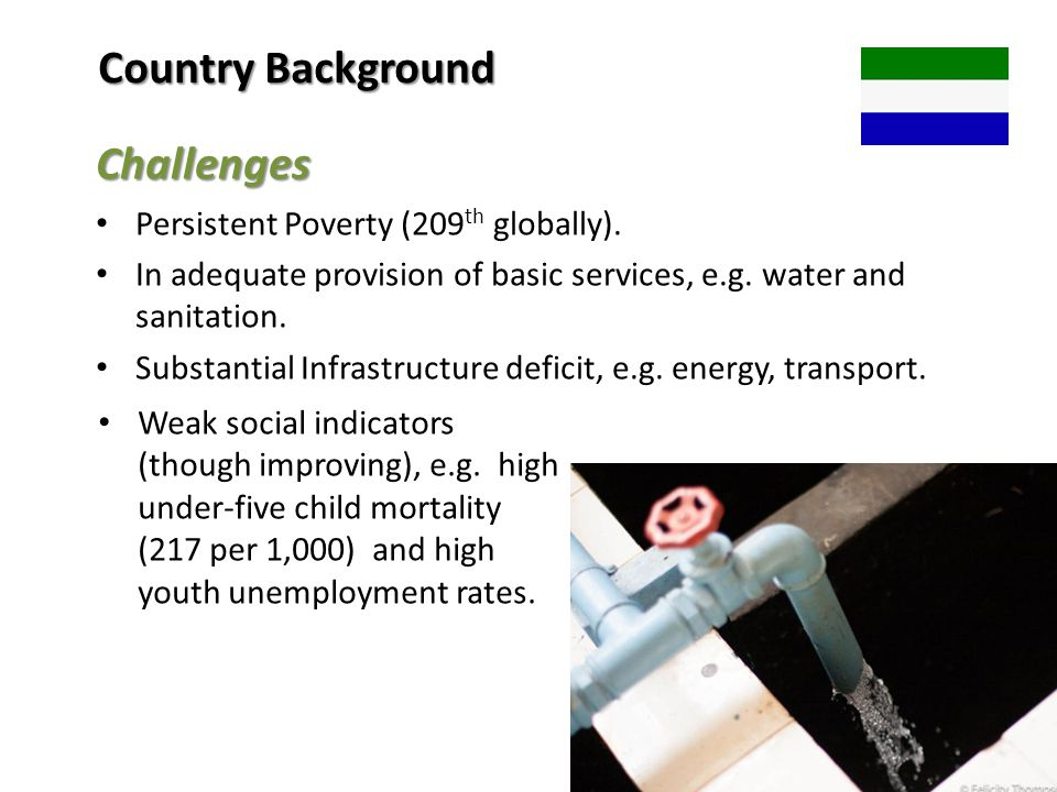 Country Background Challenges Persistent Poverty (209th globally).