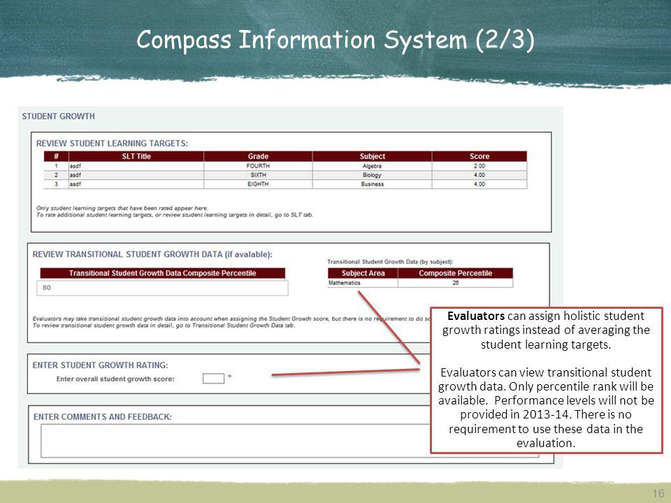 Compass Information System (2/3)
