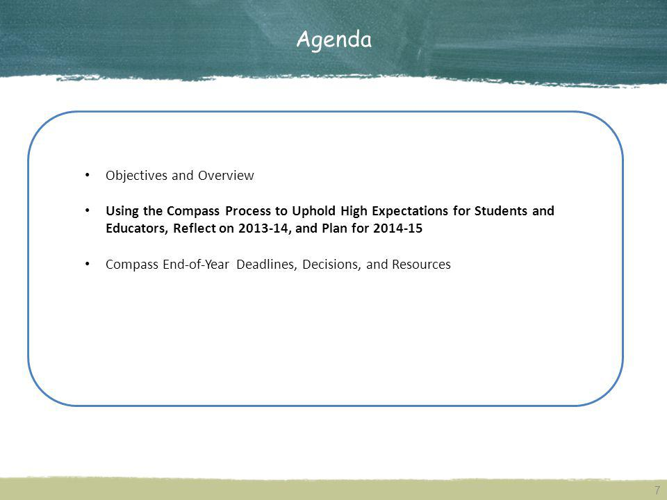 Agenda Objectives and Overview