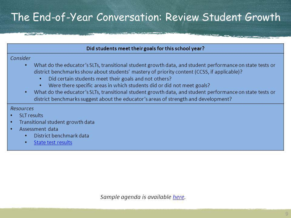 The End-of-Year Conversation: Review Student Growth