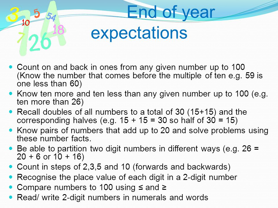 End of year expectations
