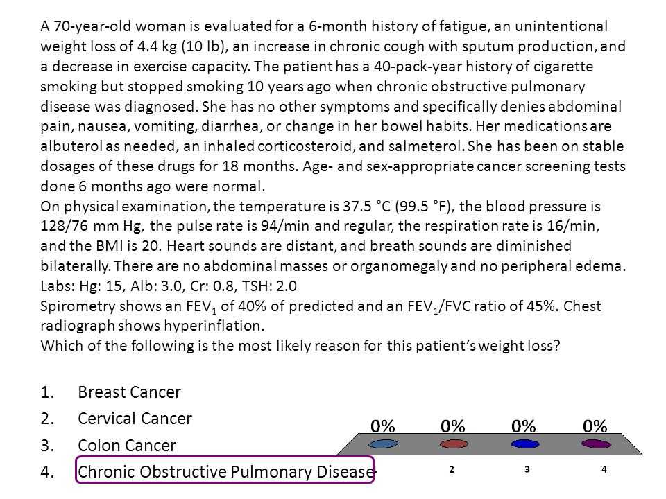 chronic obstructive pulmonary disease article review Chronic obstructive pulmonary diseases: journal of the copd foundation is an open access, peer-reviewed medical/scientific journal dedicated to publishing original research, reviews, and communications related to copd articles are published online as quickly as possible following peer review and editorial acceptance and then aggregated into .