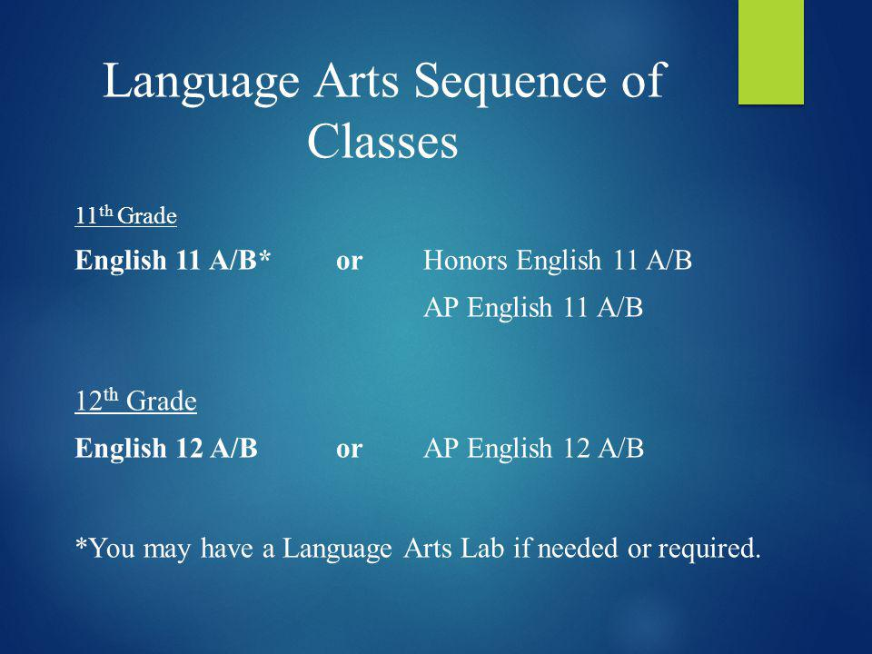 Language Arts Sequence of Classes