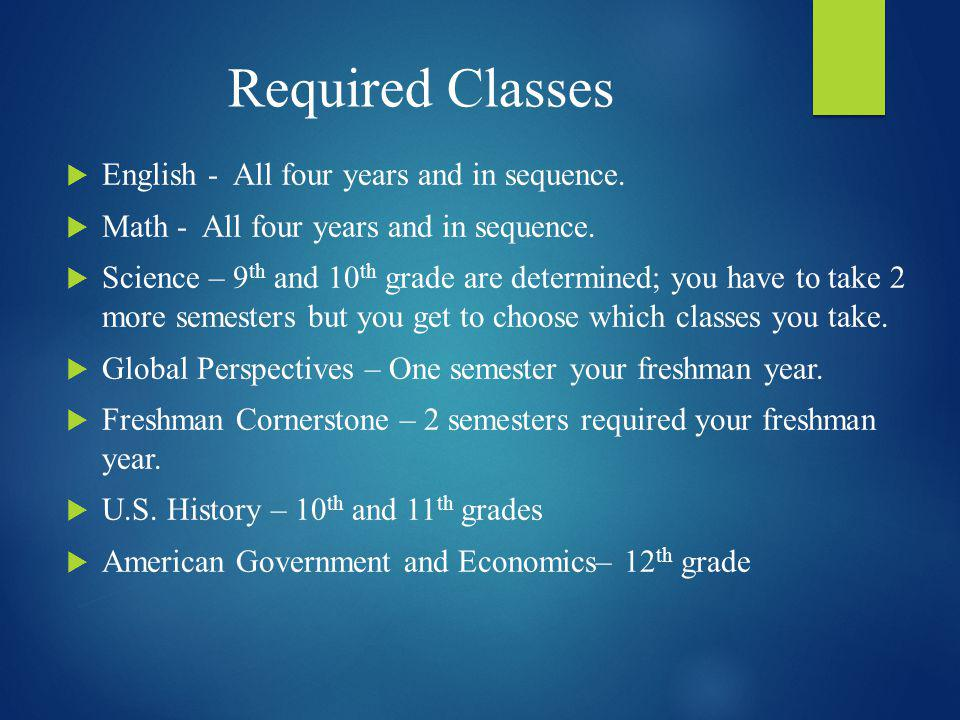 Required Classes English - All four years and in sequence.