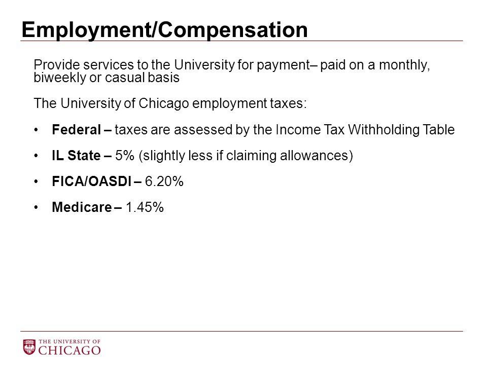 Employment/Compensation