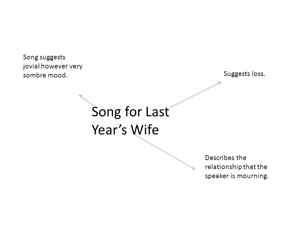 Song for Last Year's Wife