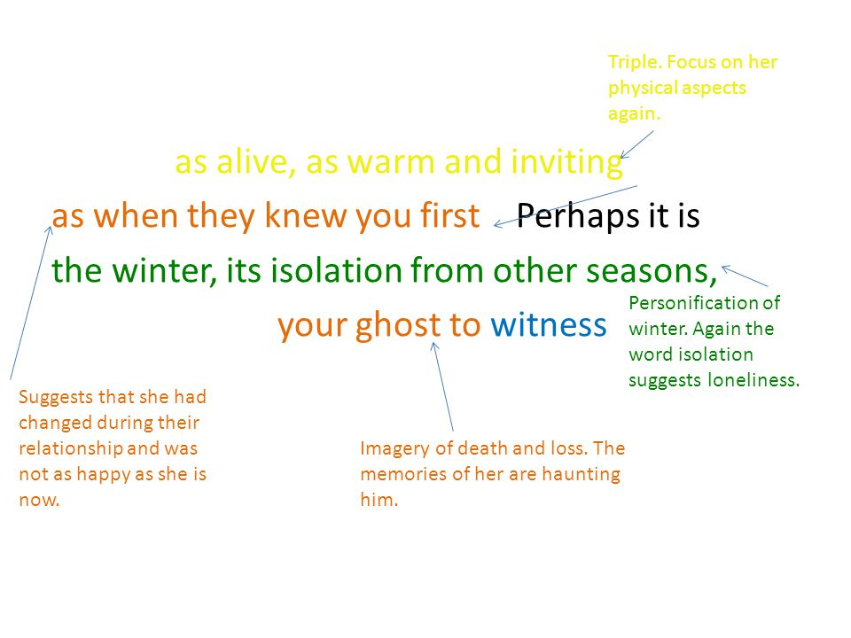 you are as alive, as warm and inviting as when they knew you first… Perhaps it is the winter, its isolation from other seasons, that sends me your ghost to witness