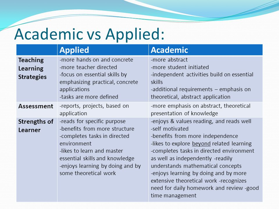 Academic vs Applied: Applied Academic Teaching Learning Strategies