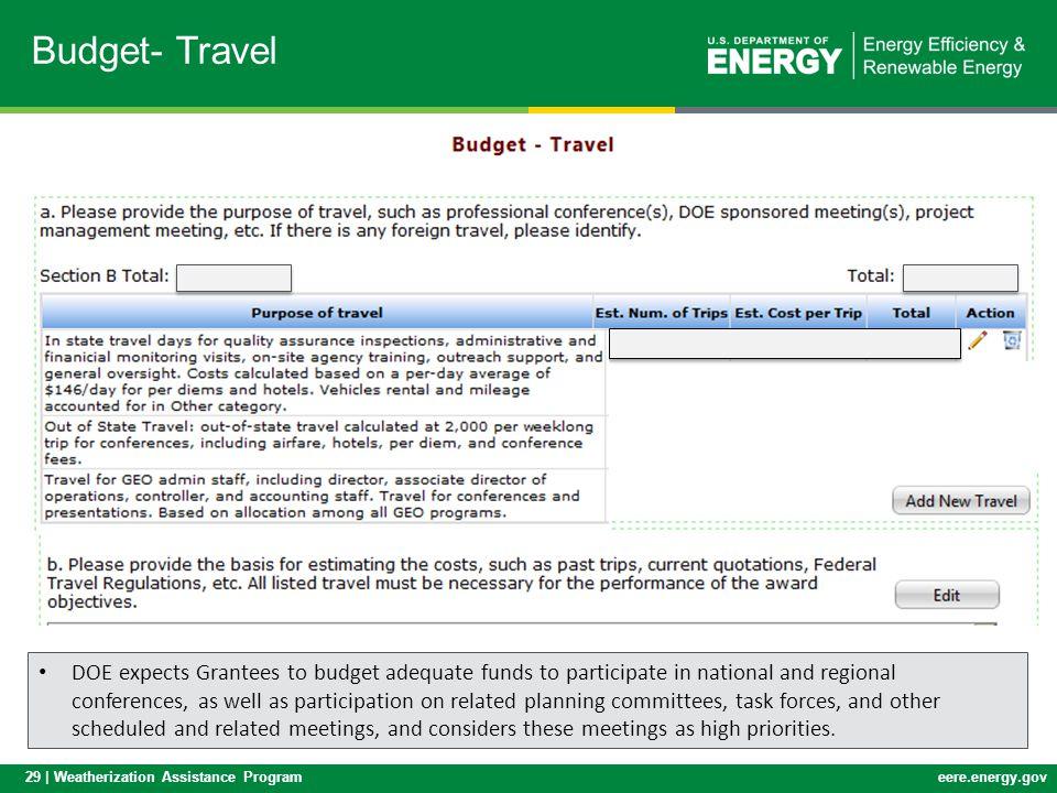 Budget- Travel