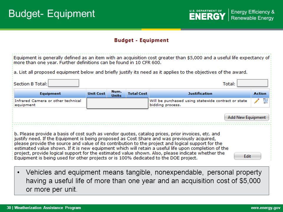 Budget- Equipment