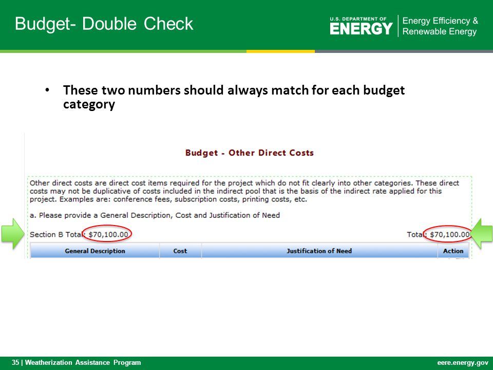 Budget- Double Check These two numbers should always match for each budget category