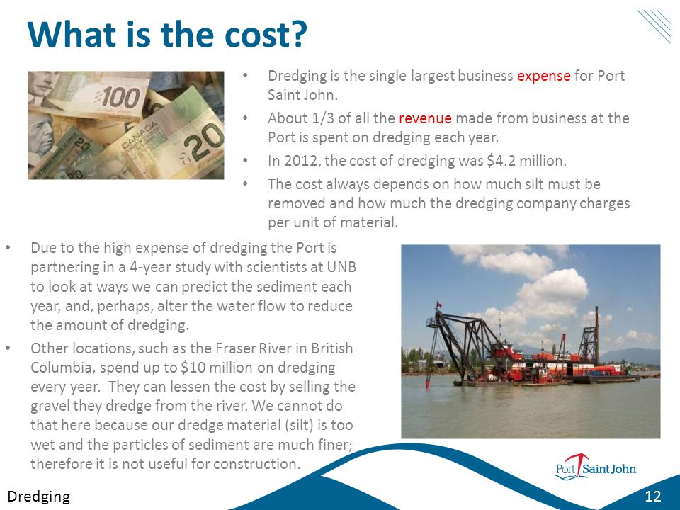 What is the cost Dredging