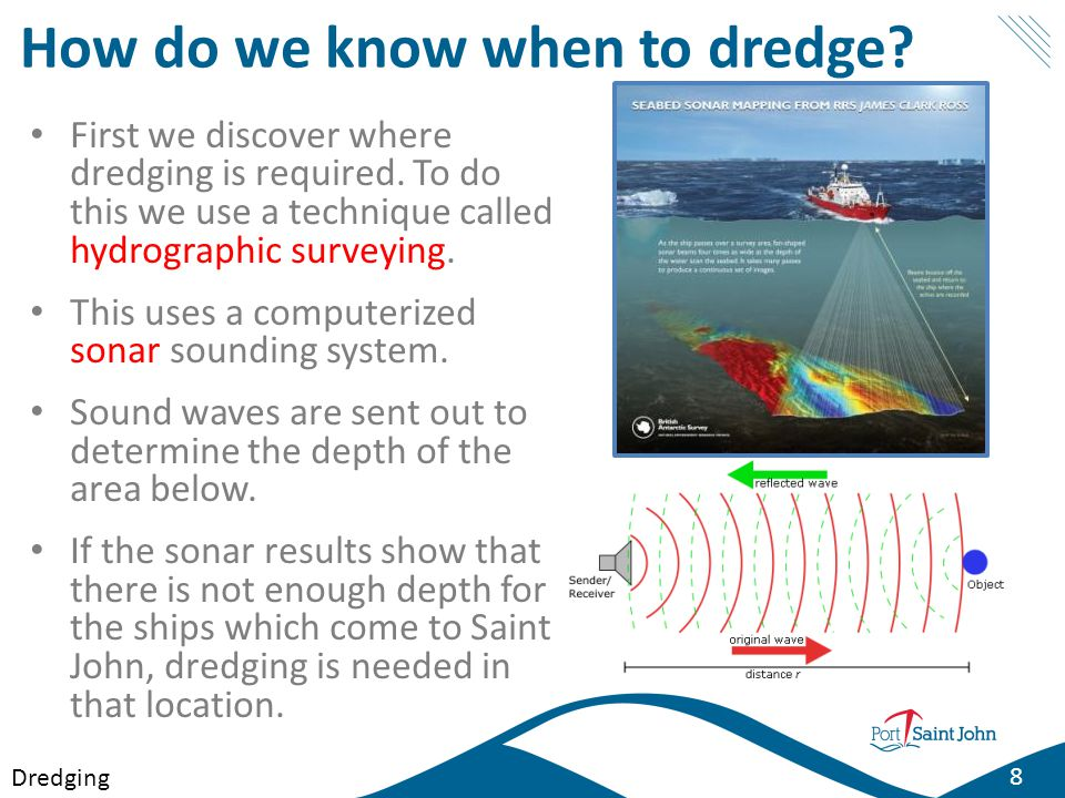 How do we know when to dredge