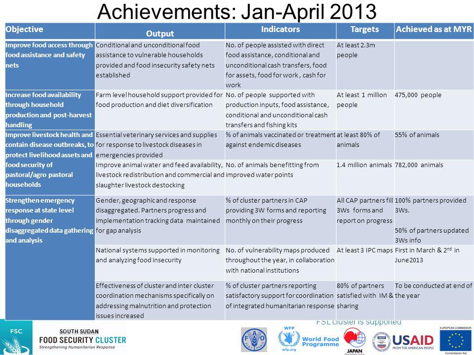 Achievements: Jan-April 2013