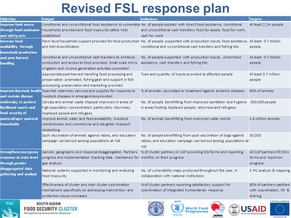 Revised FSL response plan