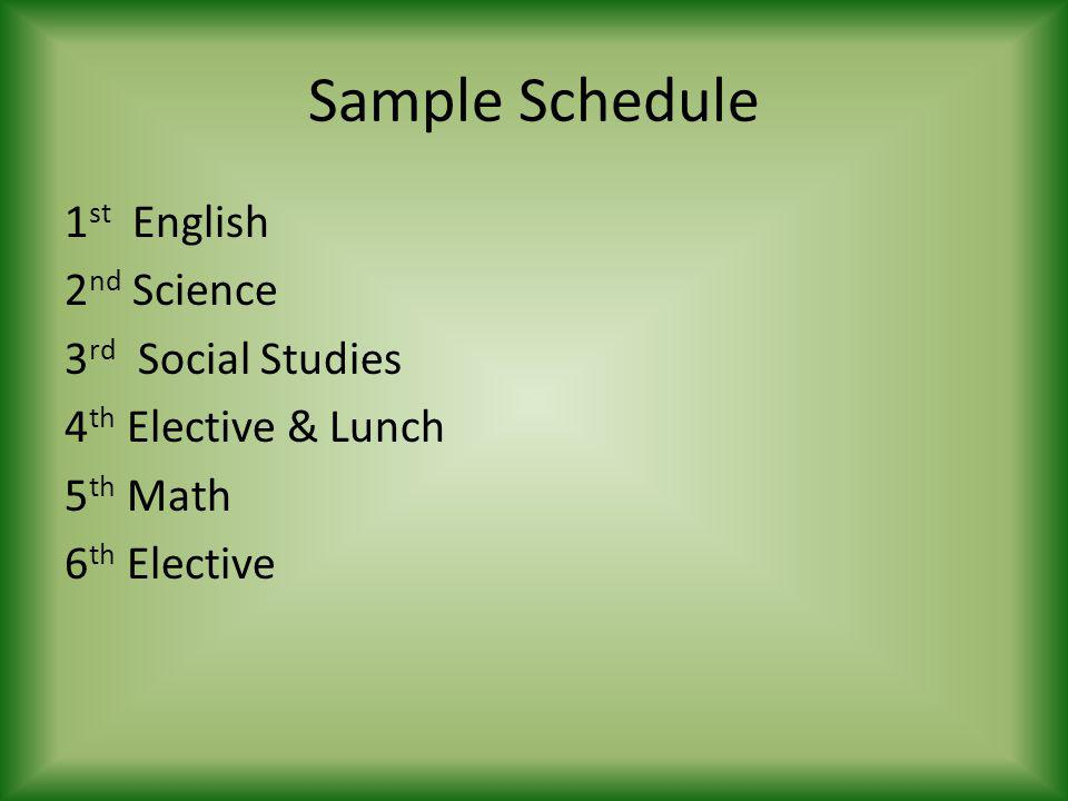 Sample Schedule 1st English 2nd Science 3rd Social Studies 4th Elective & Lunch 5th Math 6th Elective