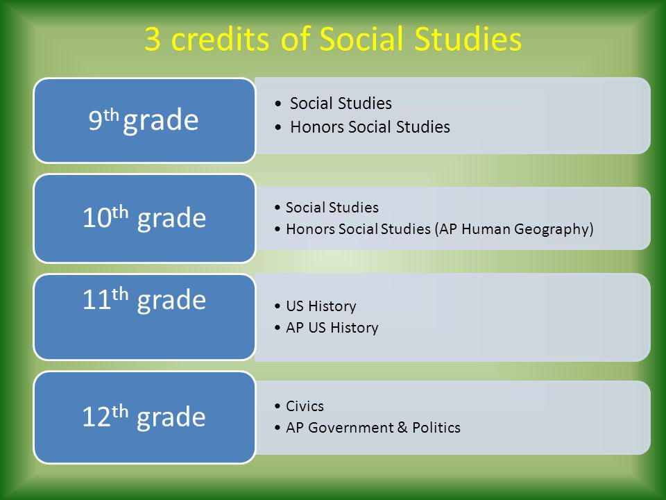 3 credits of Social Studies
