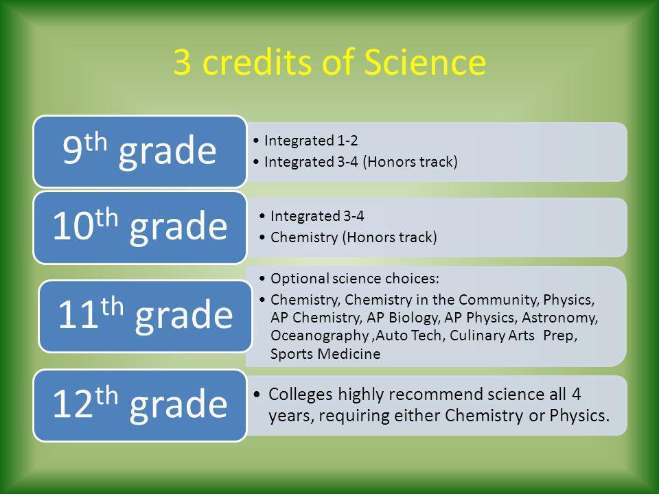 9th grade 10th grade 11th grade 12th grade 3 credits of Science