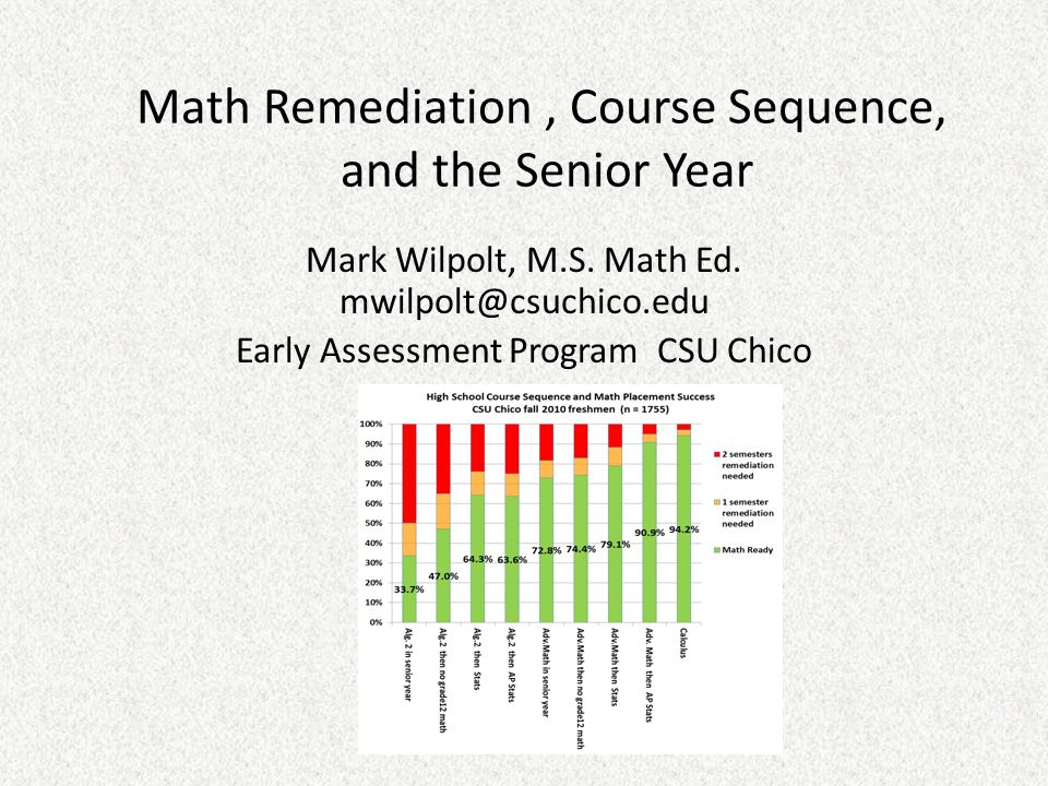 Math Remediation , Course Sequence, and the Senior Year