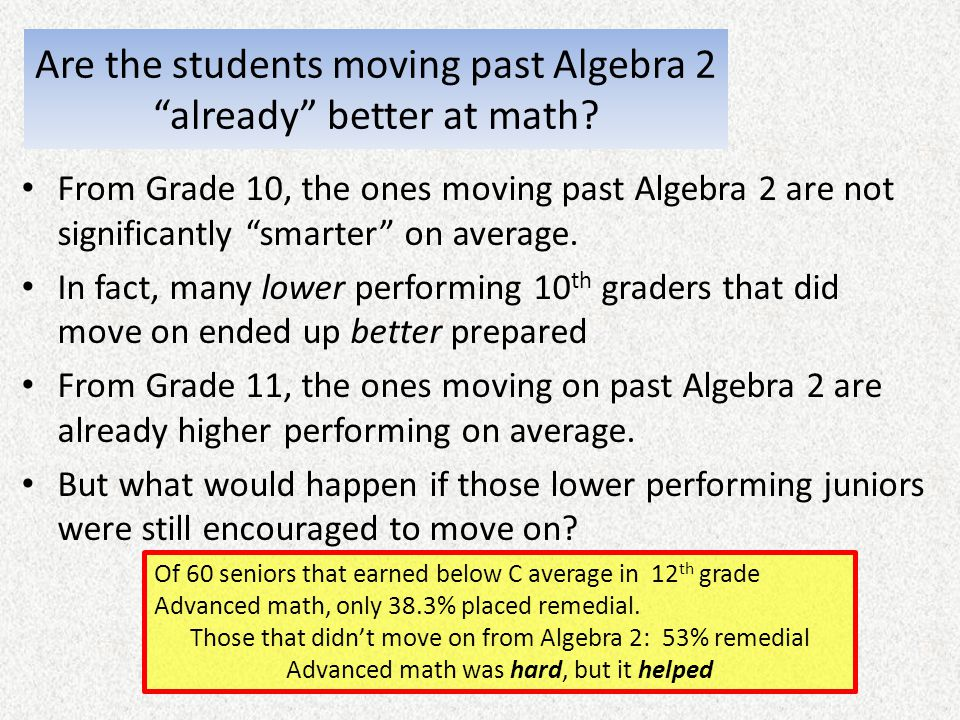 Are the students moving past Algebra 2 already better at math