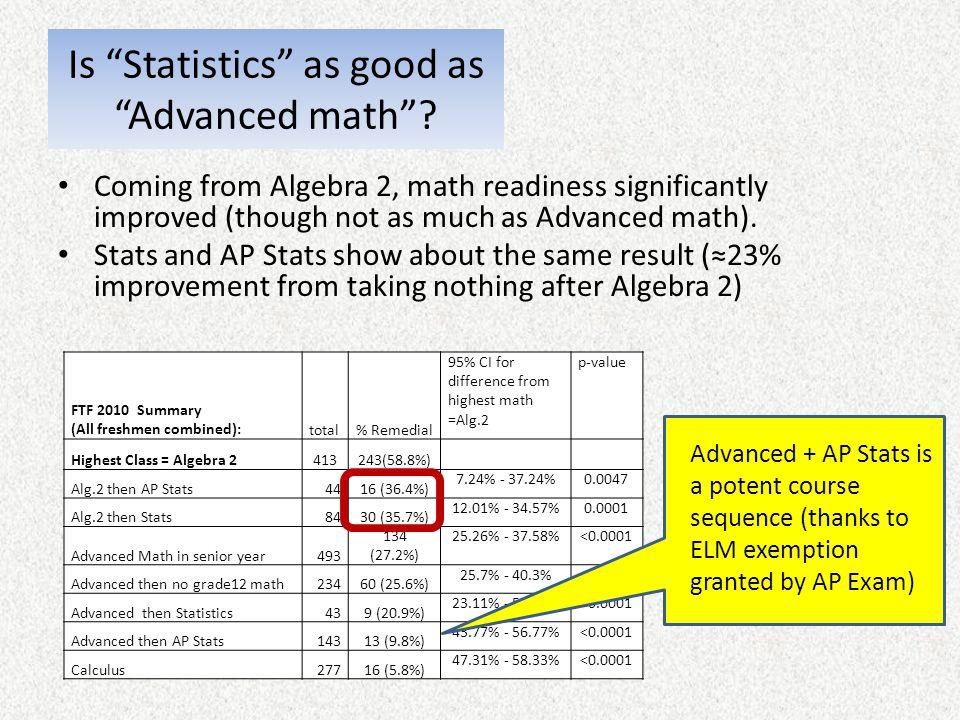 Is Statistics as good as Advanced math