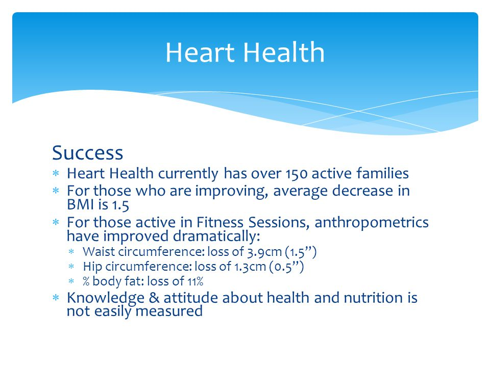 Heart Health Success. Heart Health currently has over 150 active families. For those who are improving, average decrease in BMI is 1.5.
