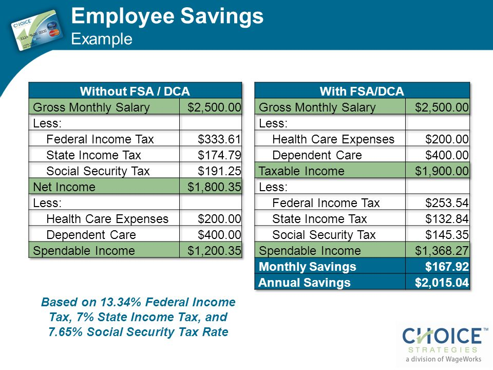 Employee Savings Example Without FSA / DCA Gross Monthly Salary