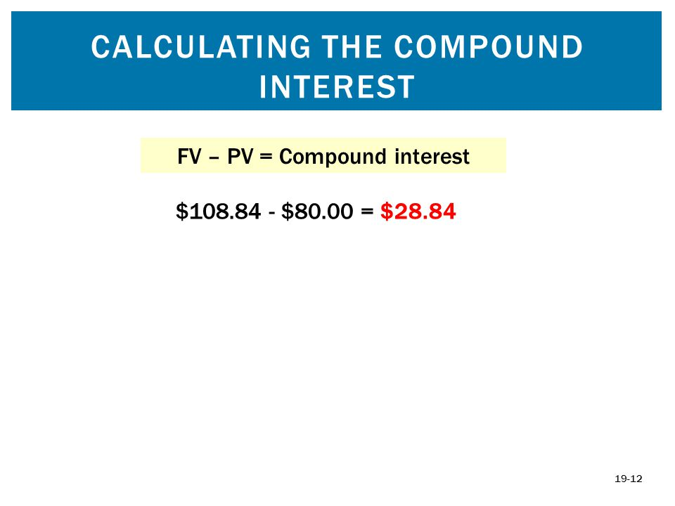 CALCULATING THE COMPOUND INTEREST