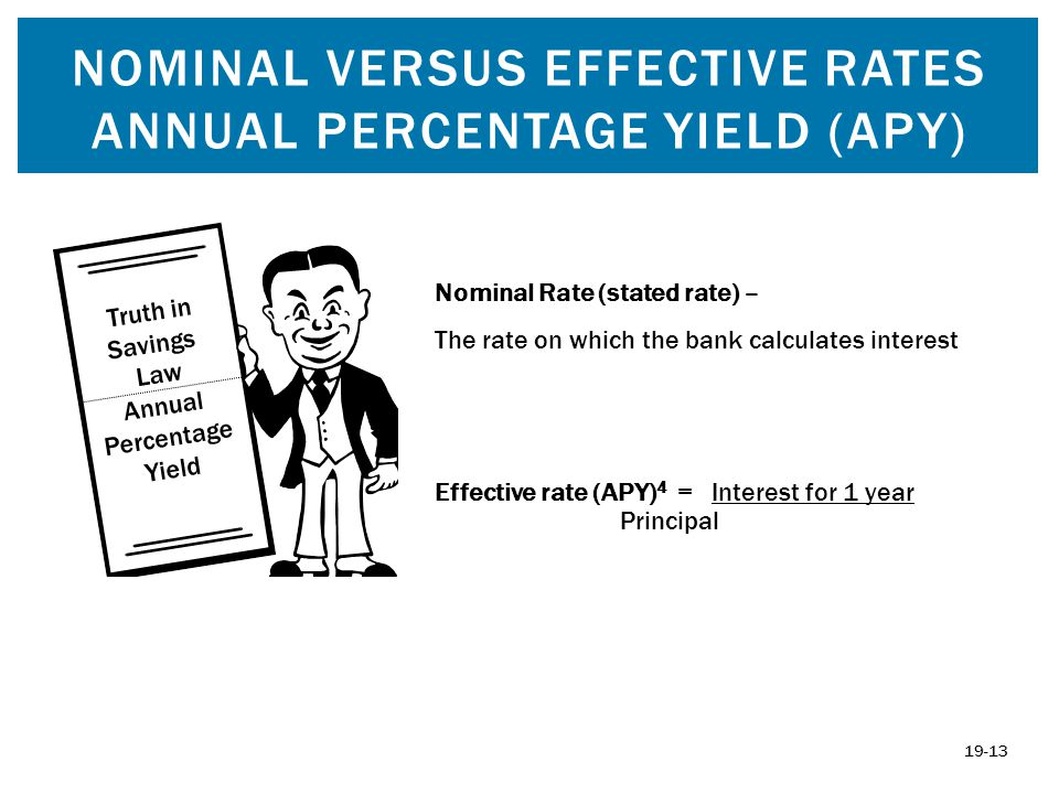 Nominal versus Effective Rates annual Percentage yield (APY)
