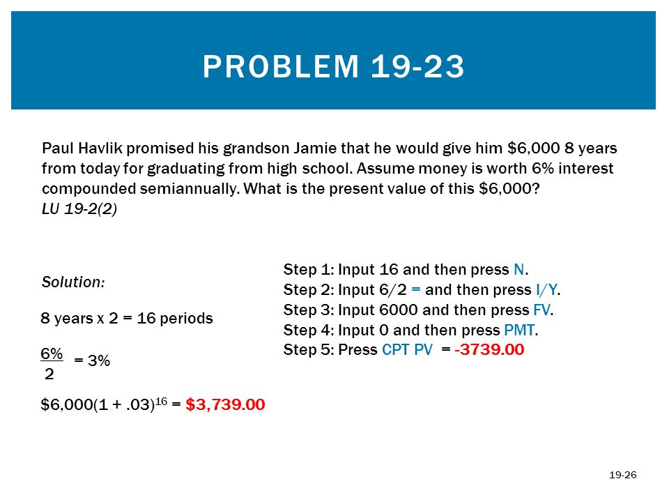 Problem 19-23
