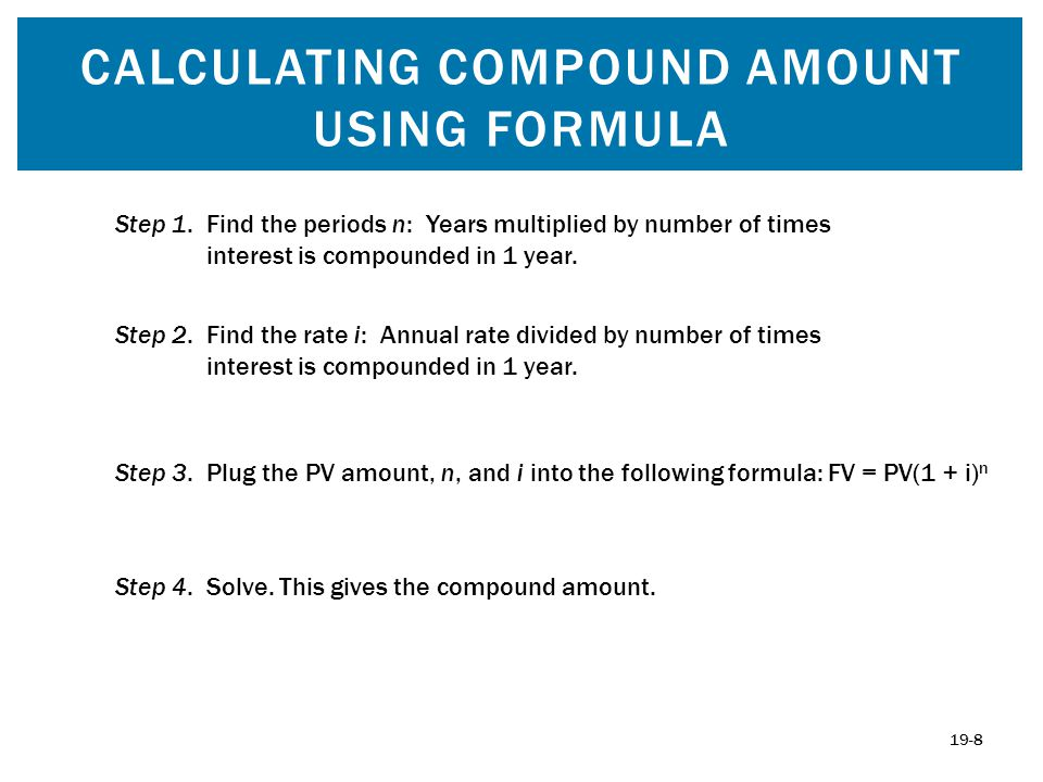 Calculating Compound Amount using formula