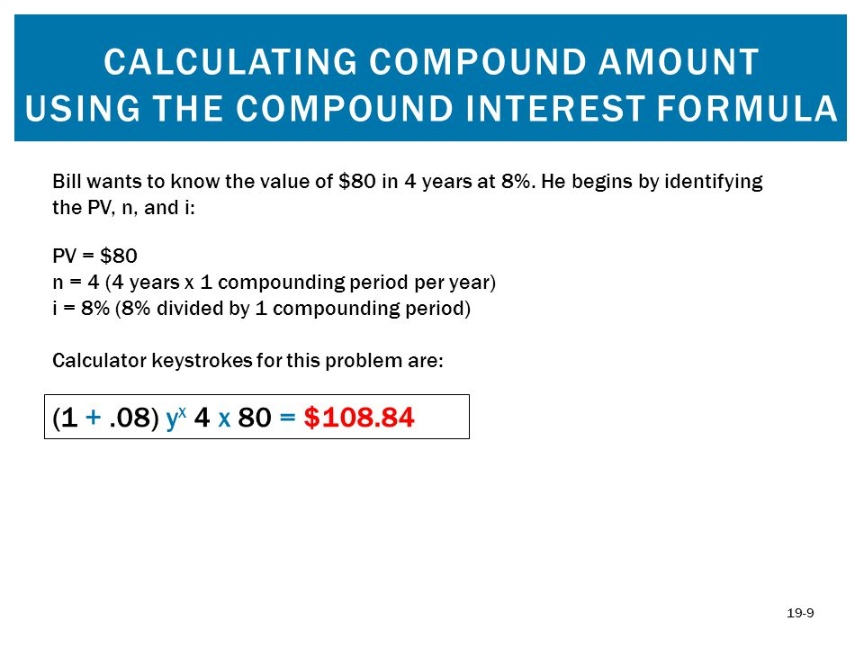 Calculating Compound Amount using the compound interest formula