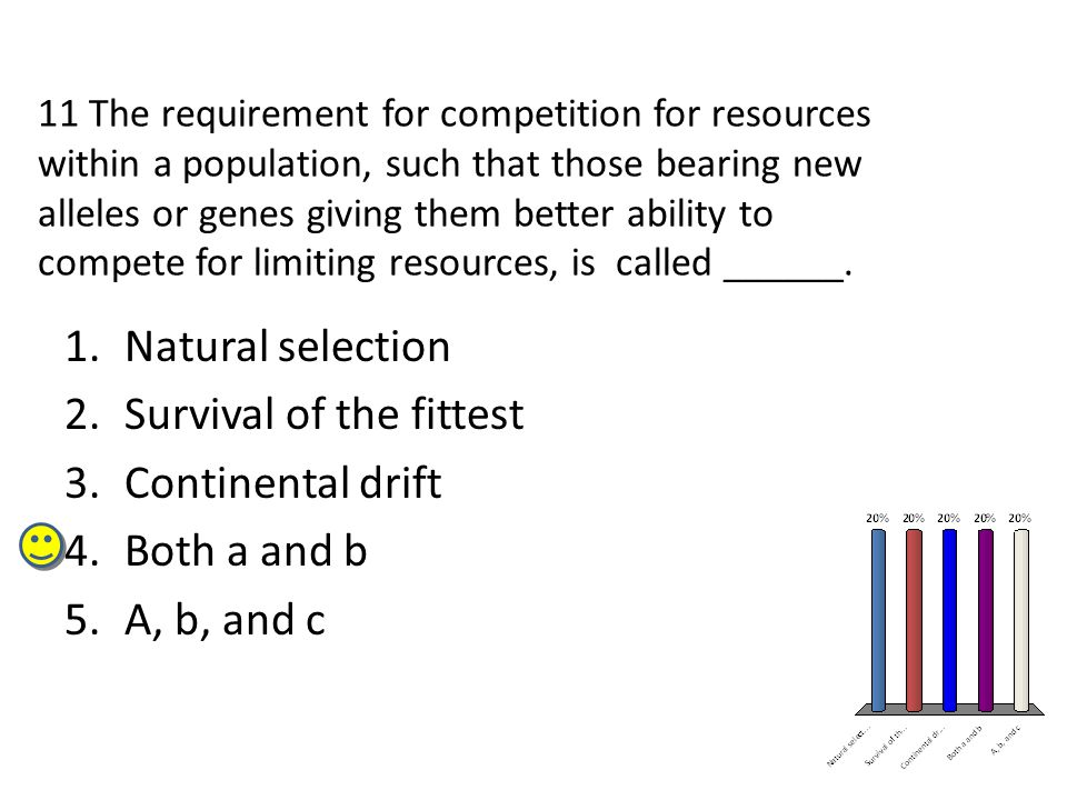 Survival of the fittest Continental drift Both a and b A, b, and c