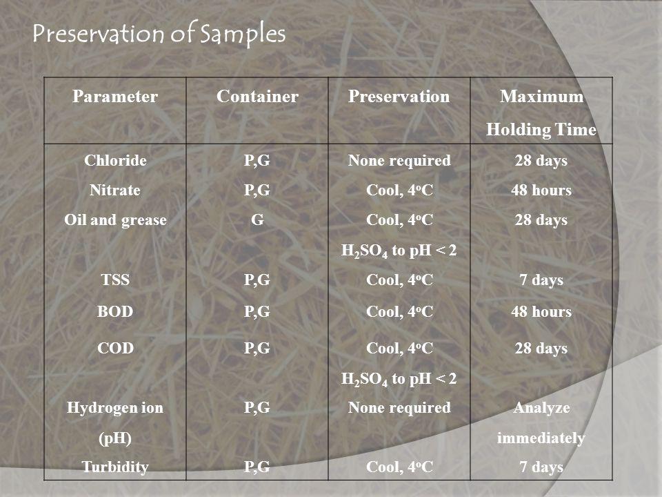 Preservation of Samples