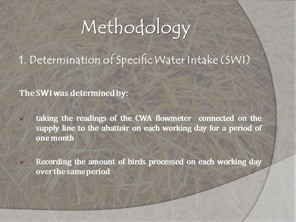 Methodology 1. Determination of Specific Water Intake (SWI)