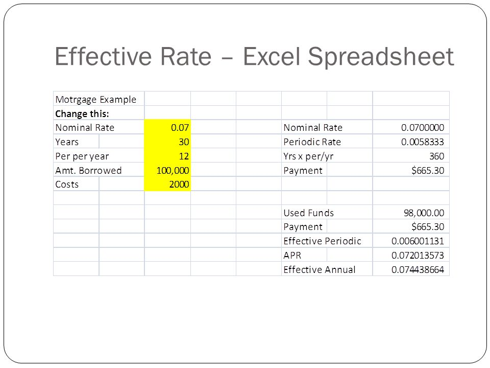 Effective Rate – Excel Spreadsheet