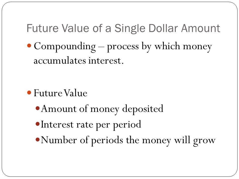 Future Value of a Single Dollar Amount