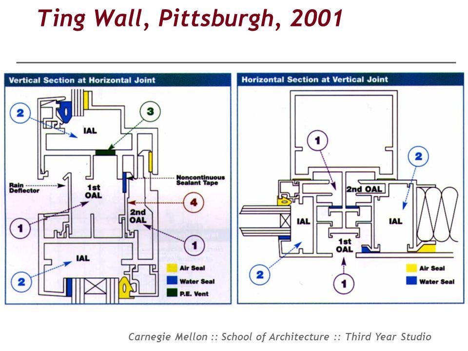 Ting Wall, Pittsburgh, 2001