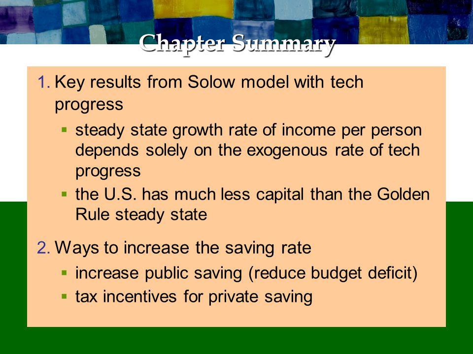 Chapter Summary 3. Productivity slowdown & new economy