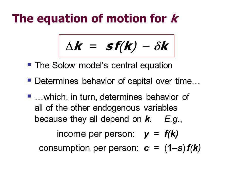 k = s f(k) – k The steady state