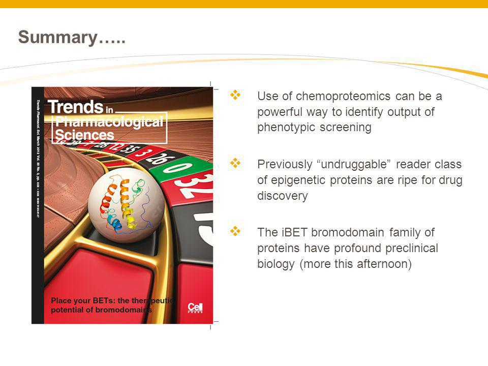 Summary….. Use of chemoproteomics can be a powerful way to identify output of phenotypic screening.