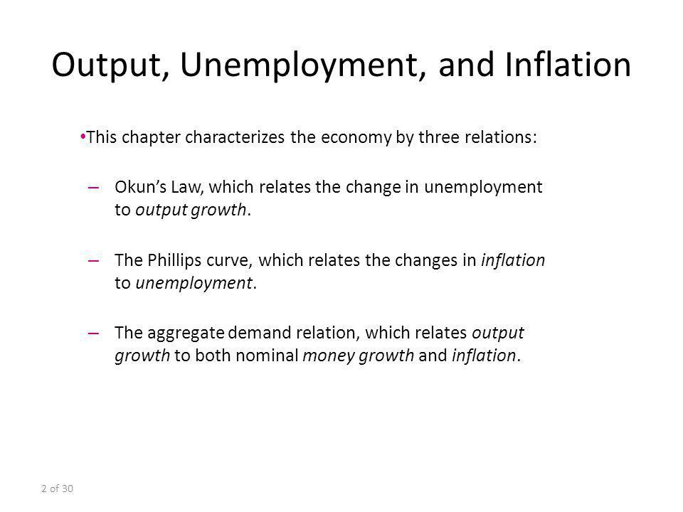 Output, Unemployment, and Inflation