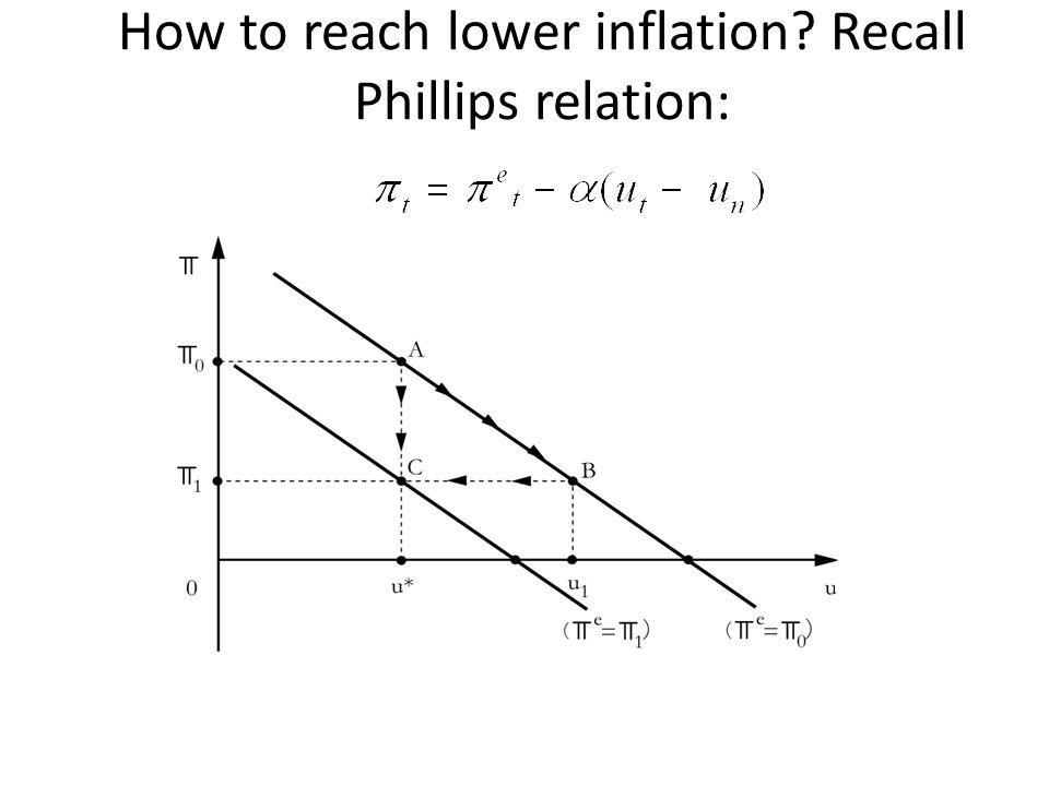 How to reach lower inflation Recall Phillips relation: