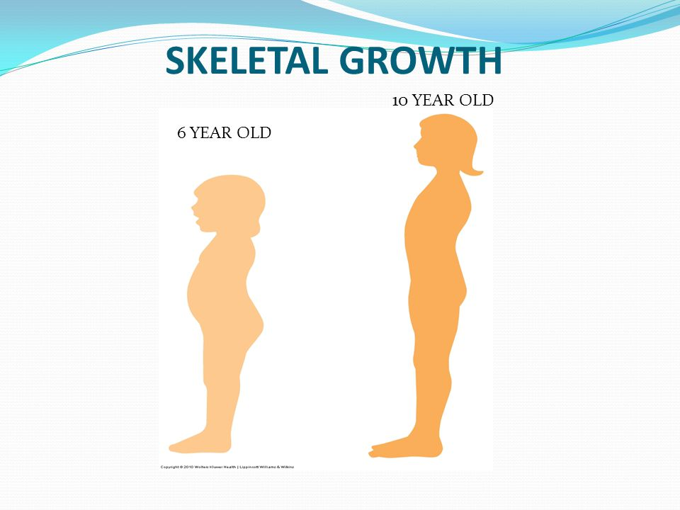 SKELETAL GROWTH 10 YEAR OLD 6 YEAR OLD