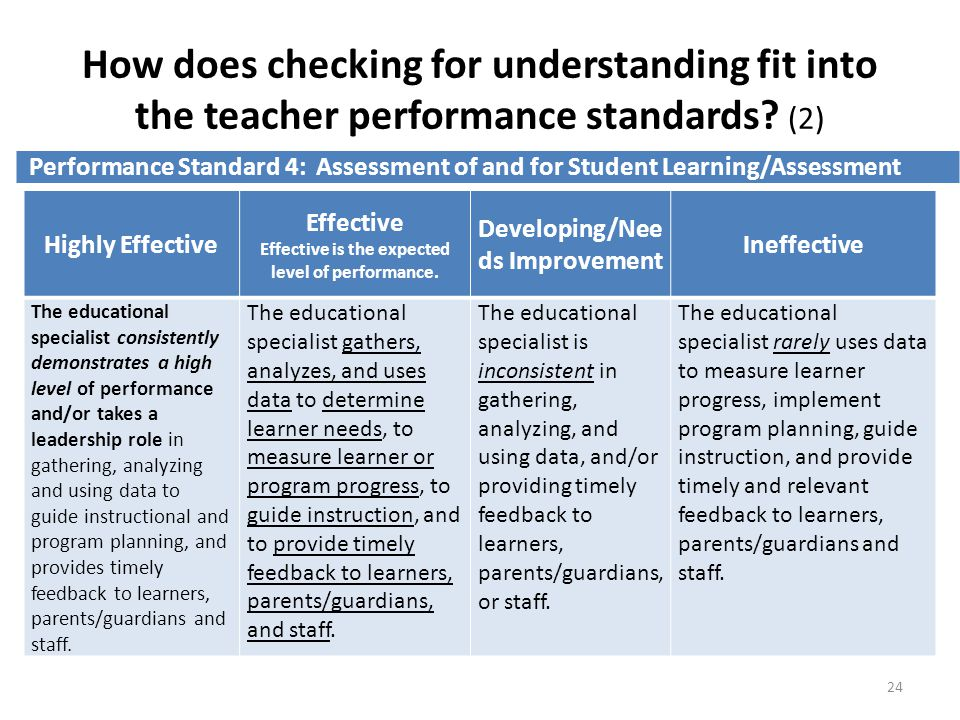 How does checking for understanding fit into the teacher performance standards (2)