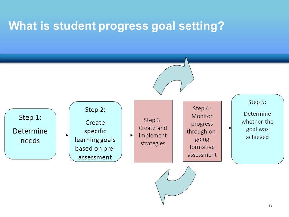 What is student progress goal setting