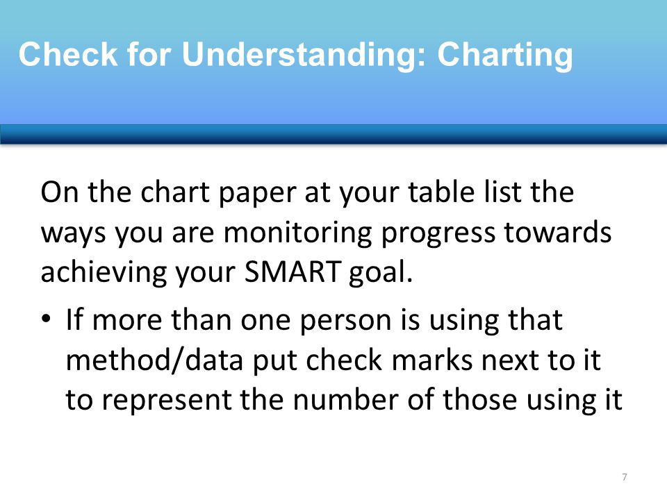 Check for Understanding: Charting