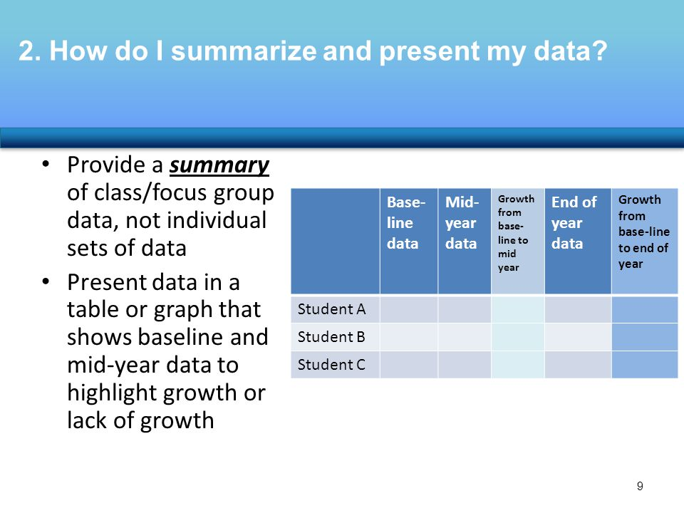 2. How do I summarize and present my data