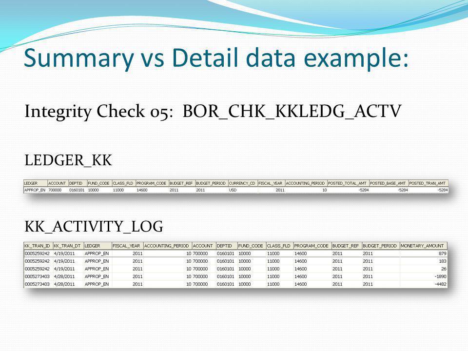 Summary vs Detail data example: